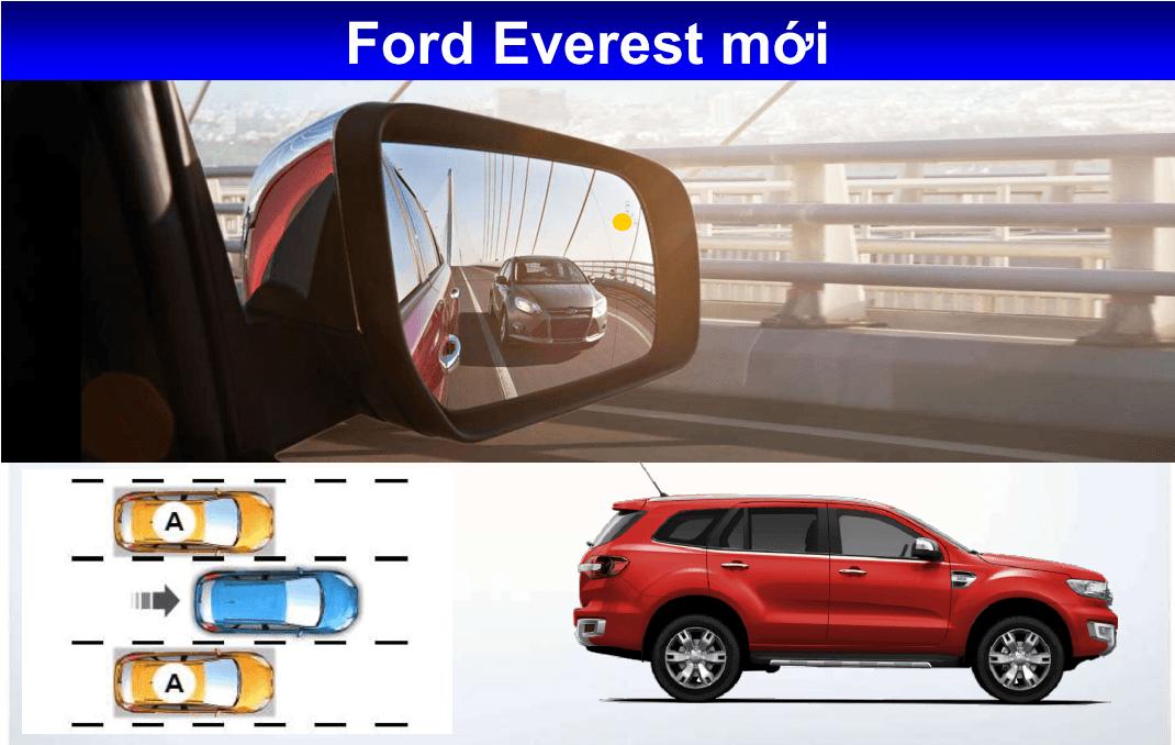Giá lăn bánh Ford Everest 4x4 2020 ở Thái Bình 5