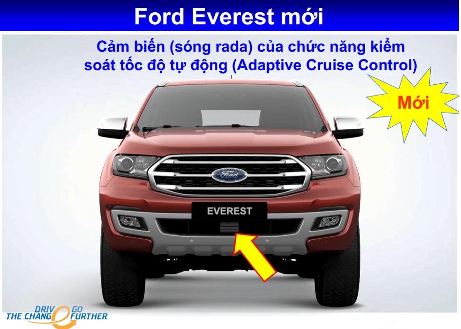 Giá lăn bánh Ford Everest 4x4 2020 ở Quảng Ninh 15