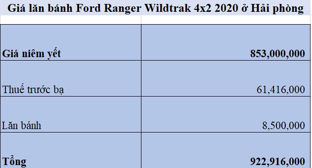 Giá lăn bánh Ford Ranger Wildtrak 4x2 2020 ở Hải phòng 10