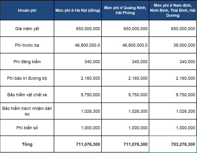 Đánh giá Ford Ranger XLS tự động 2020 mới nhất 14
