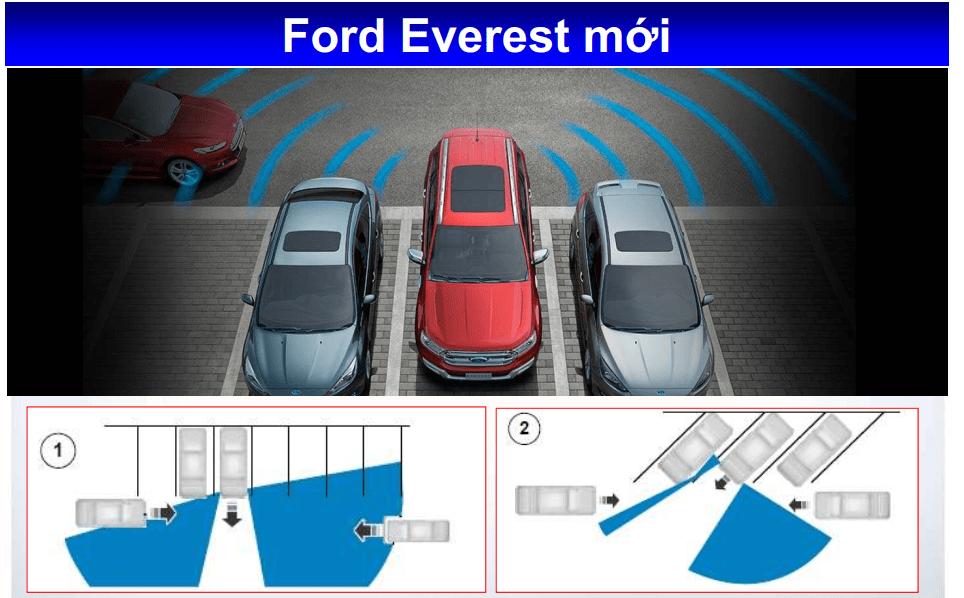 Giá lăn bánh Ford Everest 4x4 2020 ở Quảng Ninh 4