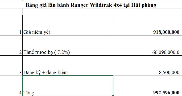 Giá lăn bánh Ford Ranger Wildtrak 4x4 2020 ở Hải phòng 14