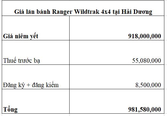 Giá lăn bánh Ford Ranger Wildtrak 4x4 2020 ở Hải Dương 13