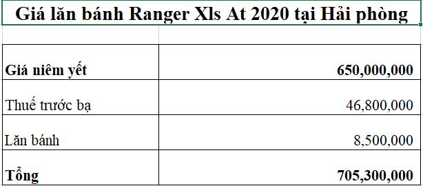Giá lăn bánh Ford Ranger xls at 2020 ở Hải phòng 13