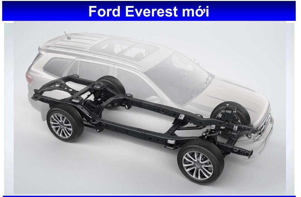 Giá lăn bánh Ford Everest 4x4 2020 ở Thái Bình 8