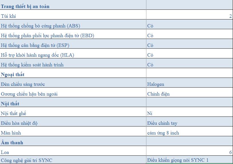 Đánh giá Ranger XLS số sàn 2020 nhập khẩu Thái Lan 10