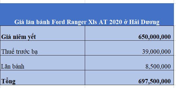 Giá lăn bánh Ford Ranger xls at 2020 ở Thái Bình 14