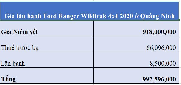 Giá lăn bánh Ford Ranger Wildtrak 4x4 2020 ở Quảng Ninh 14