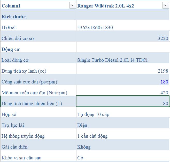Giá lăn bánh Ford Ranger Wildtrak 4x2 2020 ở Hải phòng 5